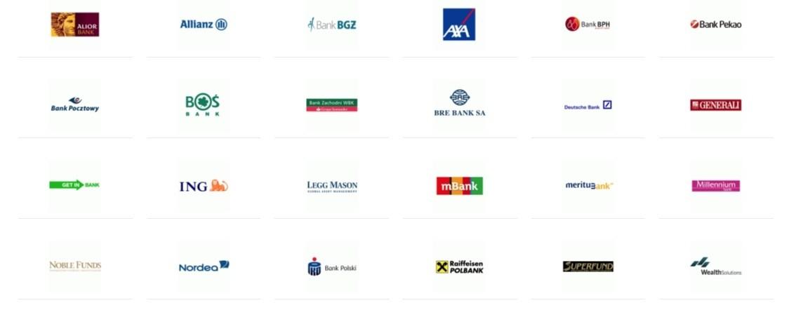 Doradca Finansowy Warszawa - banki